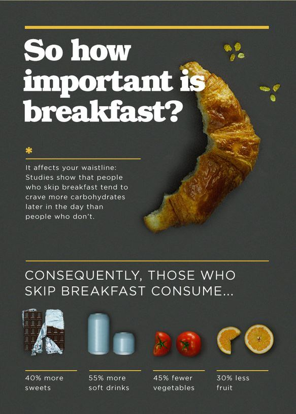 why skipping breakfast is not the Why skipping breakfast could be here's why that it's become a part of my lifestyle and i could never go back to eating breakfast again not only do i.